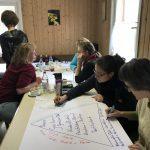 Das gegenseitige Kennenlernen der neuen und alten Fachberaterinnen stand auf dem Programm.